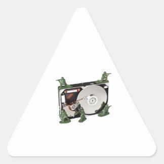 Data protection triangle sticker