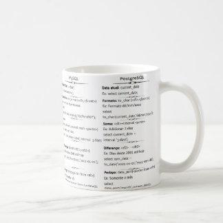 DatabaseCast mug