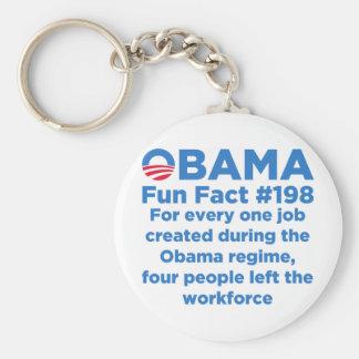 Datos divertidos de Obama Llavero Redondo Tipo Pin