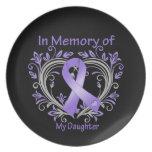 Daughter - In Memory Heart Hodgkins Disease Party Plates