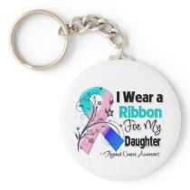 Daughter - Thyroid Cancer Ribbon Keychain