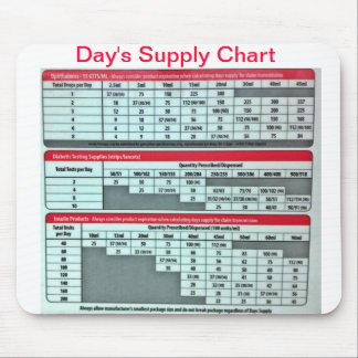 Day's Supply Mousepad (Pharmacy)