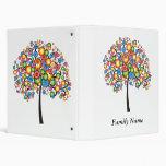 Dazzle Family Tree - Customize Binders