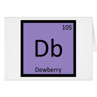 DB - Símbolo de la tabla periódica de la química d