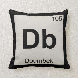 DB - Símbolo de la tabla periódica de la química d Almohada