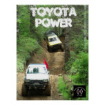 DBD Toyota accionan Poster