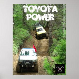 DBD Toyota Power Poster