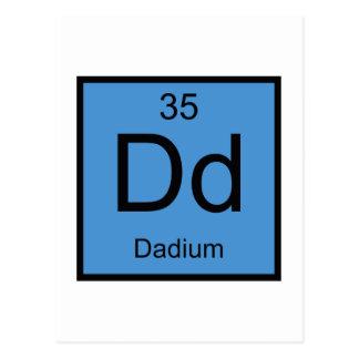 Dd Dadium Element Postcard