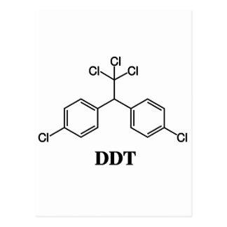 DDT Items Postcard
