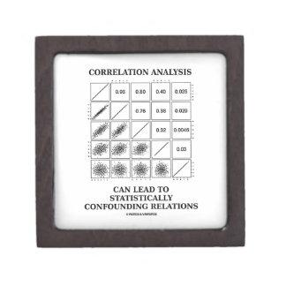 De correlación del análisis de la ventaja relacion cajas de regalo de calidad