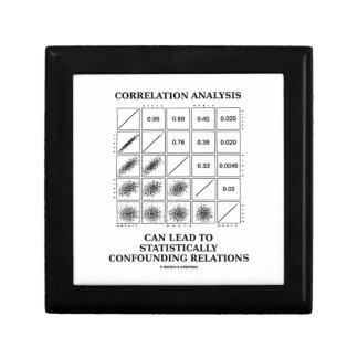 De correlación del análisis de la ventaja relacion cajas de joyas