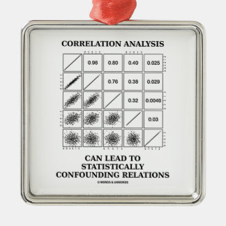De correlación del análisis de la ventaja relacion adornos