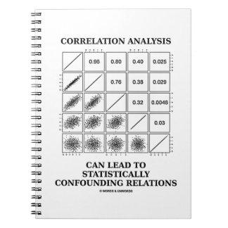 De correlación del análisis de la ventaja relacion libretas