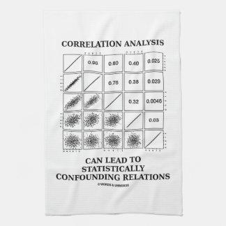 De correlación del análisis de la ventaja relacion toallas