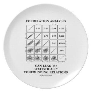 De correlación del análisis de la ventaja relacion plato para fiesta