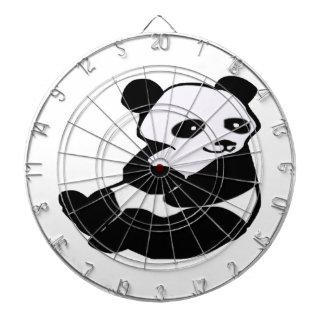 DE LA PANDA