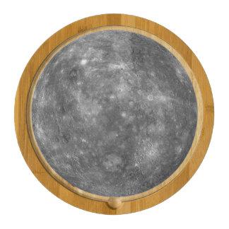 ~ de MERCURY del PLANETA (Sistema Solar)