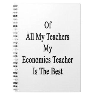 De todos mis profesores mi profesor de la economía libros de apuntes con espiral
