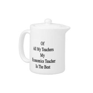 De todos mis profesores mi profesor de la economía