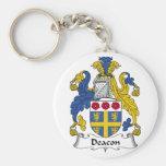 Deacon Family Crest Basic Round Button Keychain