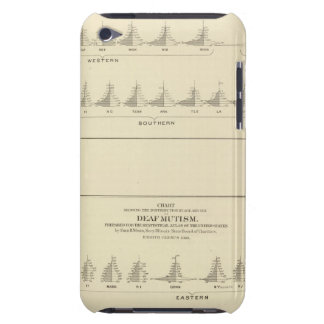 Deaf and Mutism, Statistical US Lithograph iPod Touch Cover