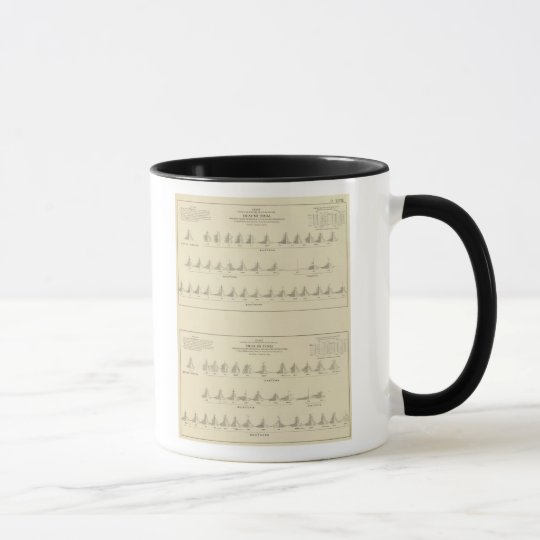 Deaf and Mutism, Statistical US Lithograph Mug