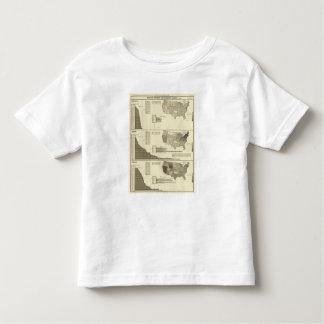 Deaf, Paupers, Prisoners statistical map Toddler T-shirt