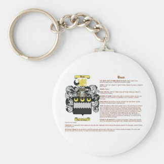 Dean meaning key chain