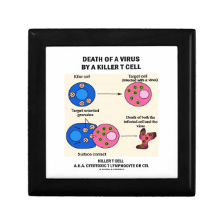 Death Of A Virus By A Killer T Cell (Immunology) Jewelry Boxes