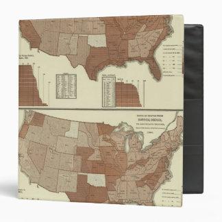 Deaths, nervous system, diarrheal diseases vinyl binders