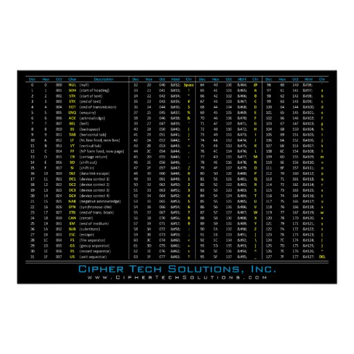 Dec hex oct ascii table poster zazzle for Hex to ascii