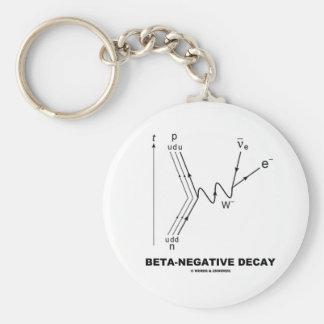 Decaimiento Beta-Negativo la física nuclear Llavero Personalizado