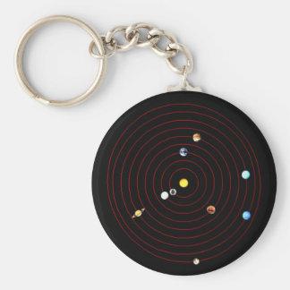 December 21, 2012 keychains