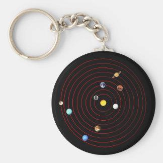 December 23, 1971 key chain