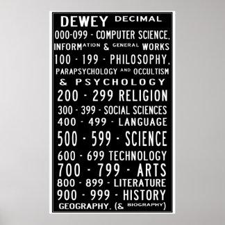Decimal Busroll de Dewey de la biblioteca casera Póster