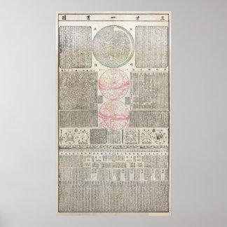 décimo octavo CEN. Mapa de Astro del chino - MED Póster