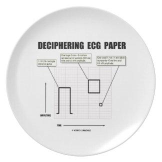 Deciphering ECG Paper Dinner Plate