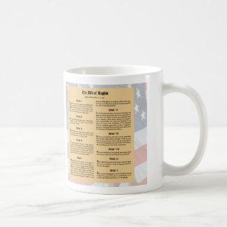 Declaración de Derechos de Estados Unidos Tazas
