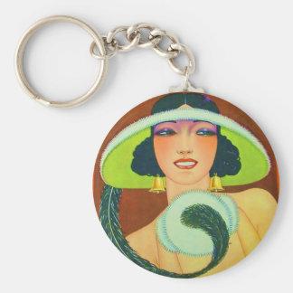 Deco Fashion Girl Basic Round Button Keychain