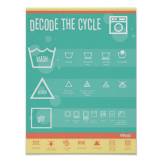Decode the Cycle, Laundry day Poster