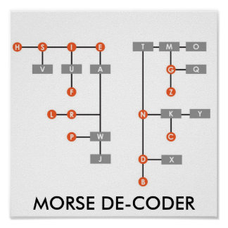 DECODIFICADOR DE MORSE POSTER
