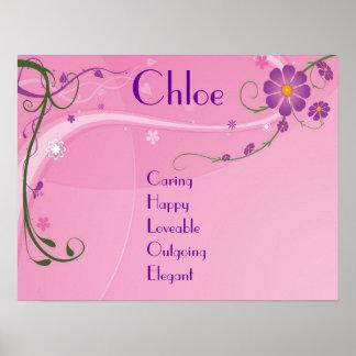 Decoración adolescente floral púrpura rosada del póster