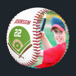 """Decorate the Baseball with Photo Name and Number<br><div class=""""desc"""">This Personalized &quot;Decorate the Baseball with Photo Name and Number&quot; is a perfect gift for baseball players / teammates / coaches or even baseball fans. It makes an excellent keepsake to bring lasting memories of the special day! If you need further customization, please click the &quot;Customize it&quot; button and use...</div>"""