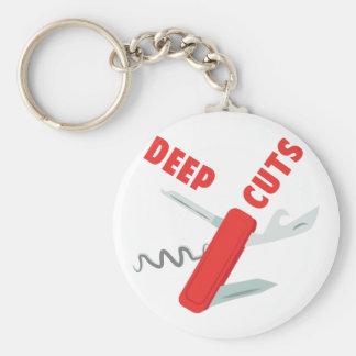 Deep Cuts Basic Round Button Keychain