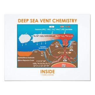 Deep Sea Vent Chemistry Inside Card