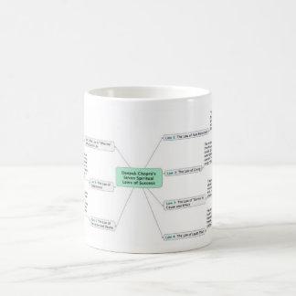 Deepak Chopra's 7 Spiritual Laws of Success Classic White Coffee Mug