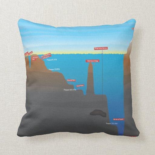 Deepest Ocean infographic Throw Pillows