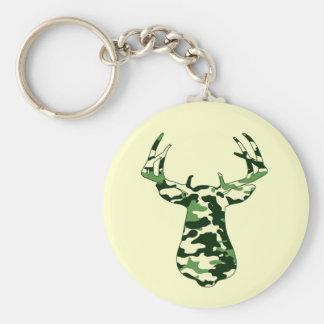 Deer Hunting Camo Buck Basic Round Button Keychain