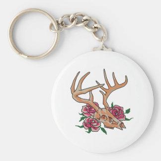 Deer Skull Smaller Basic Round Button Keychain