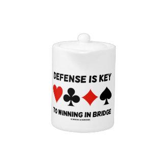 Defense Is Key To Winning In Bridge (Card Suits) Teapot